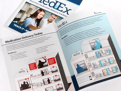 Aethon's MedEx Infographic