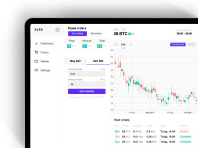 Avex cryptocurrency exchange