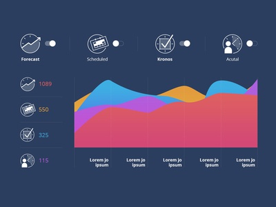 Report graph and icons graph icons icon ui client stats report minimal flat web website