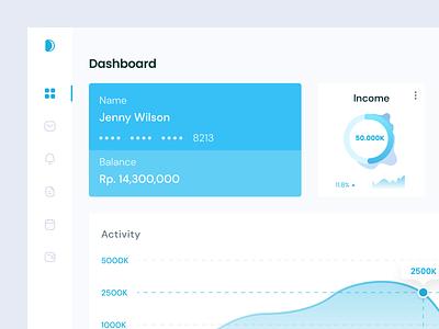 Digital Wallet Dashboard e-wallet wallet ewallet finance dashboard digitalwallet minimalist user interface userinterface uiux uidesign ui