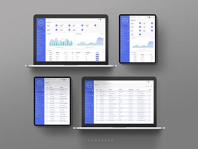 Re-engineered Dashboard iot macbook ipad responsive aws azure graphic design motion graphics charts sales dashboard vector logo user interface design uiux illustration design branding user interface user experience