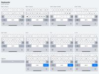 Keyboards light theme