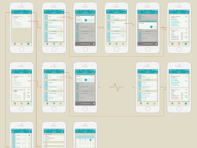Workout  workout wireframes uxui user training story scenario mockup ios exercise app