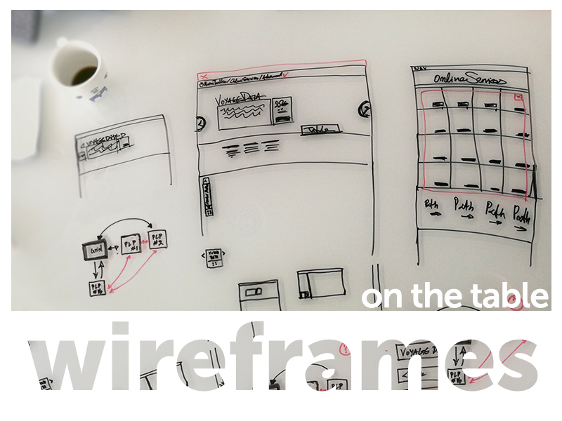 wires on the table flow interaction
