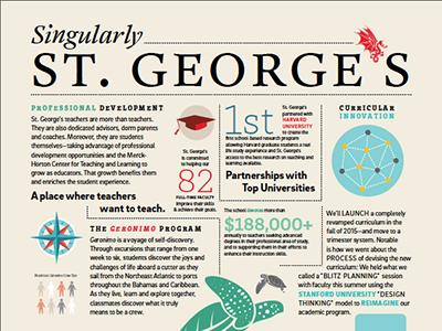 Singularly St. George's magazine editorial infographic