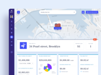 Realty Portfolio Managment Dashboard