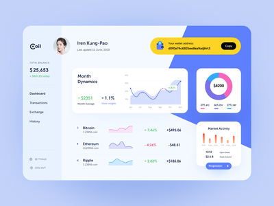 Crypto Dashboard budget economic wealth development capital fund business investor revenue earning income information database finance investment exchange currency cryptocurrency dashboard e-commerce