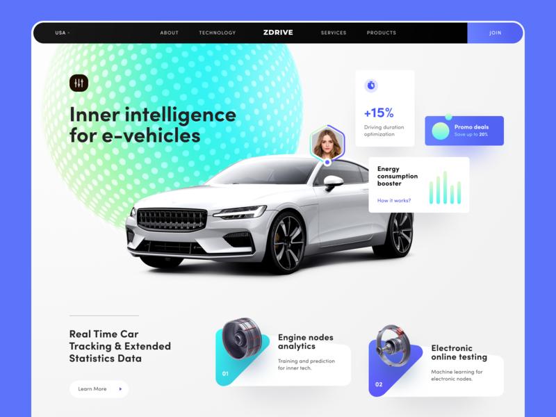 ZDrive Car Analytics Website