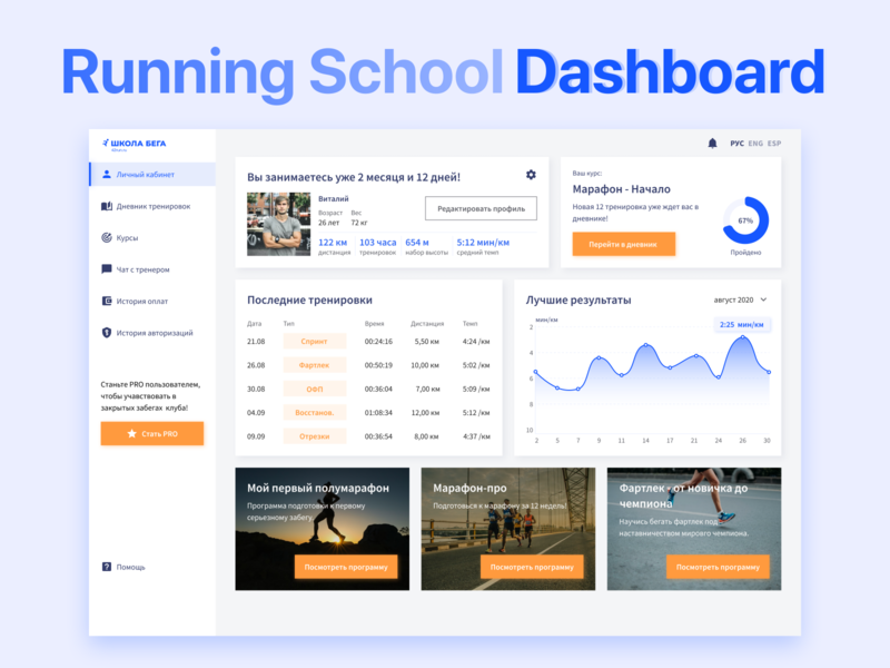 Running School Dashboard ux design sport dashboard statistics jogging running sport service user profile dashboard