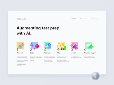 Riiid Labs. Process Stages Icons ux landing page ui design process branding illustraion process stages process ai landing page