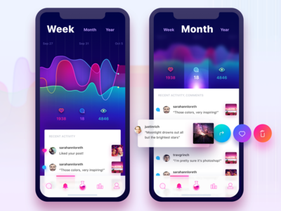 Fame Lab Notifications likes graph followers fame famous instagram gamification comments iphone x stats infographic