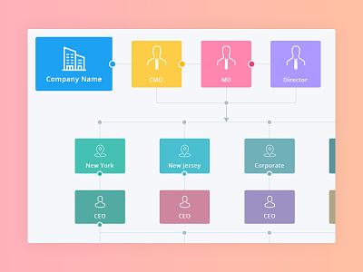800x600 web design user flow sitemap flowchart diagram ux research flow experience
