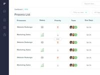 Process List process bpm management app corporate experience application ui ux design