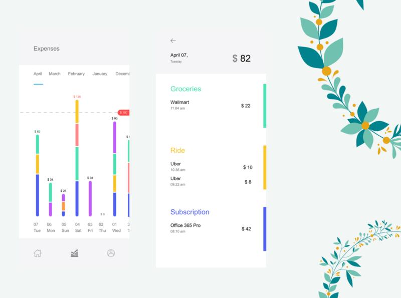 Daily Expenses Analytics Screen