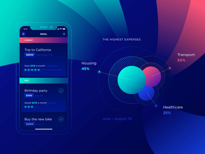 Balance App Goal goal visual minimal gradient colorful tracker ios ux stats interface dark app ui balance finance expense iphone