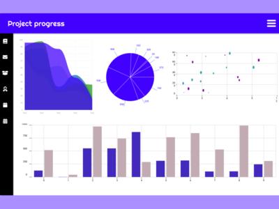 Analytics Chart dailyuichallenge ui ux design uxdesign analytics chart illustration dailyui