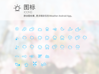 Weather icon set full