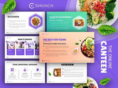 The Online Canteen Presentation Design pitch deck creative presentation business powerpoint presentation design