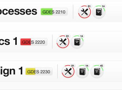 Dashboard.2.Classlist.A dashboard ui
