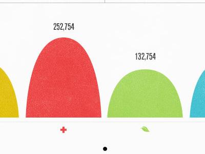 Stats.V4 infographics graph statistics