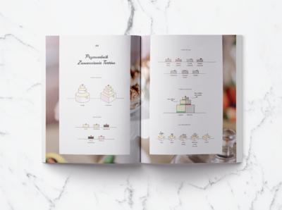 Bakery Catalogue