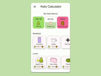 Keto macro calculator #dailyui #004