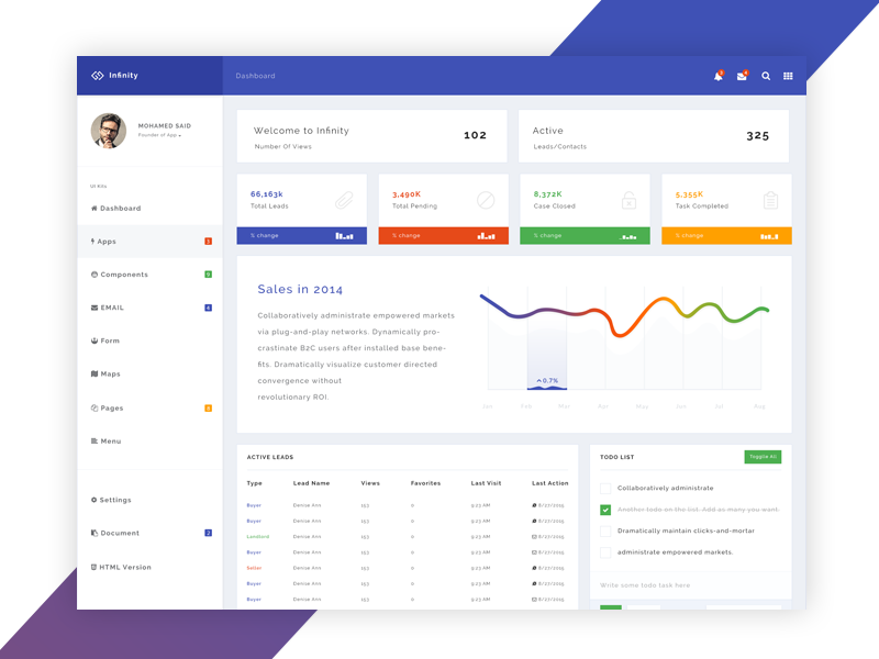 infinity web application kit home page by mohamed said dribbble