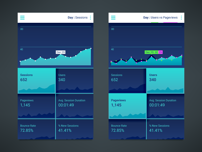Analytics Diagrams diagram data analytics ui mobile interface