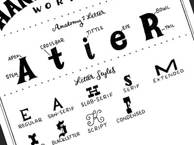 Lettering Worksheet by Shauna Lynn Panczyszyn on Dribbble