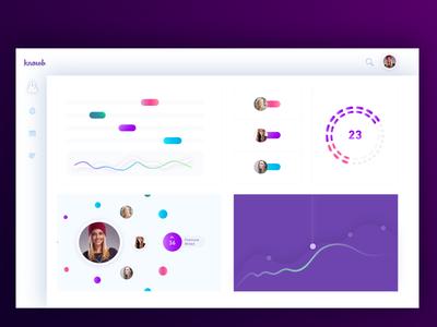 KnowB - Social Media Dashboard