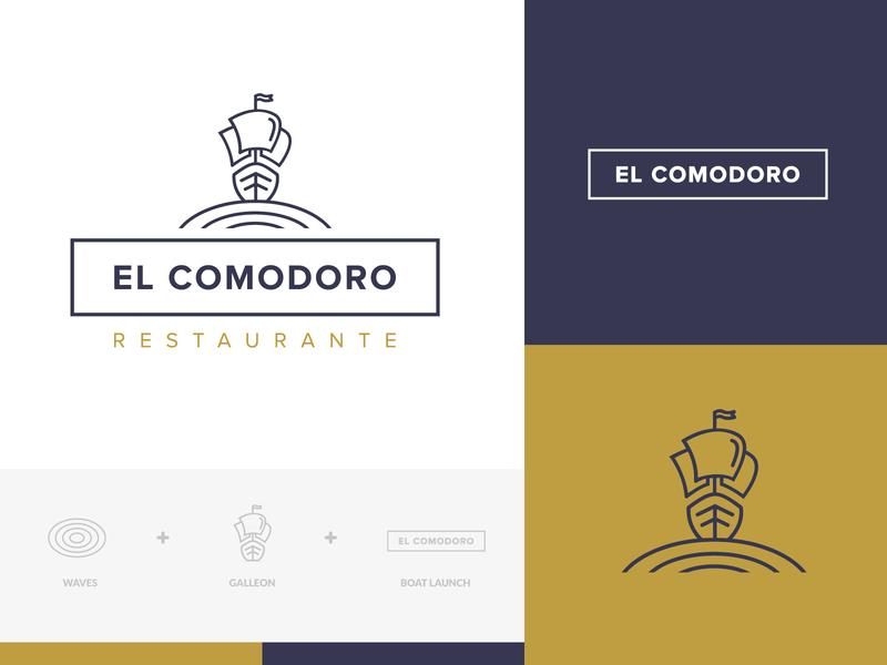 Branding El Comodoro