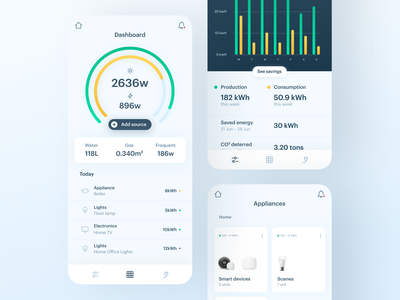 Energy Utility Tracking Concept daily ui dailyui clean energy electric sustainability sustainable green energy green energy dashboard analytics cities clean ui app mobile app mobile ui