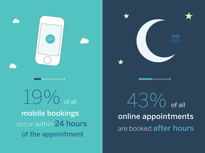Appointment Booking Infographic