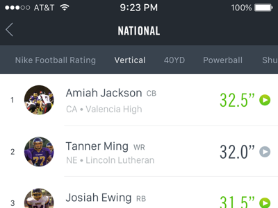 Leaderboard nike sports football app hudl san francisco trade ios lists list leaderboard