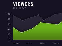 Good ol' graphs