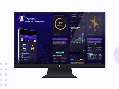 """Trucan"" - Desktop Mockup user interface design app ux desktop mockup socialmedia misinformation ui uidesign design"