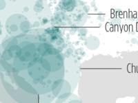 Data Visualization - Meteorite Strikes