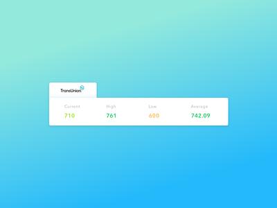 Score Data Visualization credit data card layout nav credit credit score