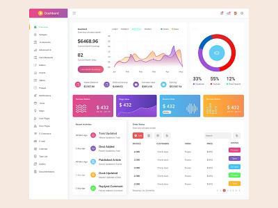 Analytics Admin UI Design uiux financial finance backoffice back app gradient analysis graph admin template admin dashboard user interface dashboard ui dashboard colorful color analytics admin panel admin