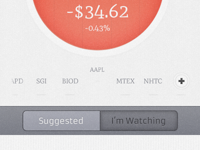 Stock Price stock price stock market analyst