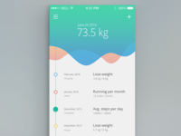 Health & Fitness App IOS