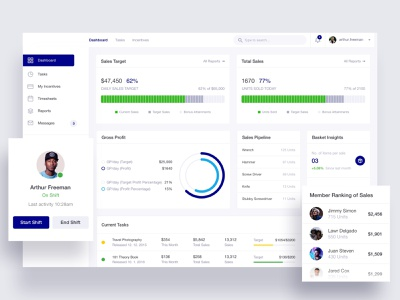 Task Management Software for Retail Stuffs - Web Application hrm web application admin dashboard statistics product manager interface task management dashboard ui dashboard chart admin panel admin
