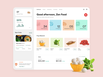 Meal Prep Dashboard