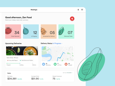 Meal Prep Dashboard #2