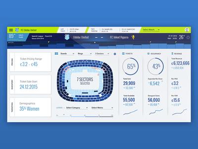 Udobu Dashboard euro 2016 team ticket euro stadium score nike sport soccer dashboard