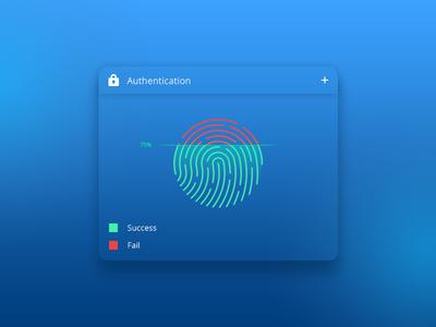 Fingerprint Success Graph blue card cyber authentication fail success fingerprint graph
