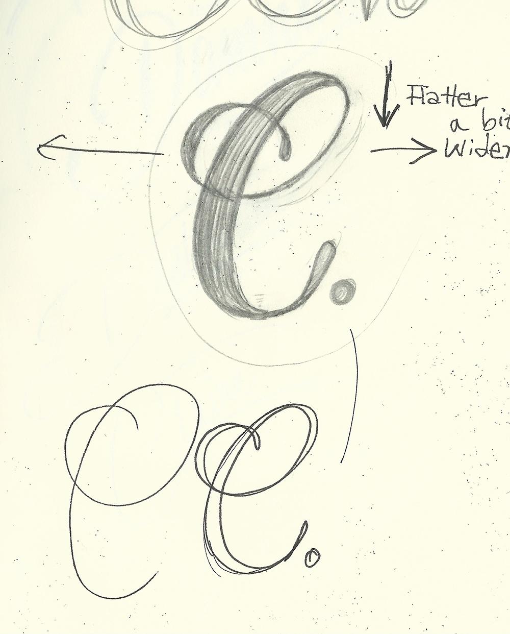 C sketch