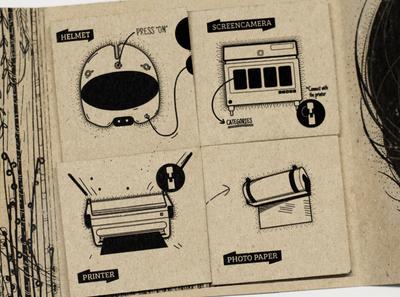 User Guide/Fanzine Machine