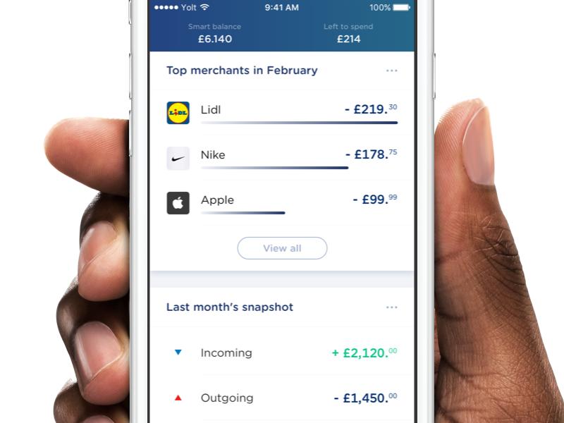 Yolt - Dashboard app finance dashboard cards fintech yolt money