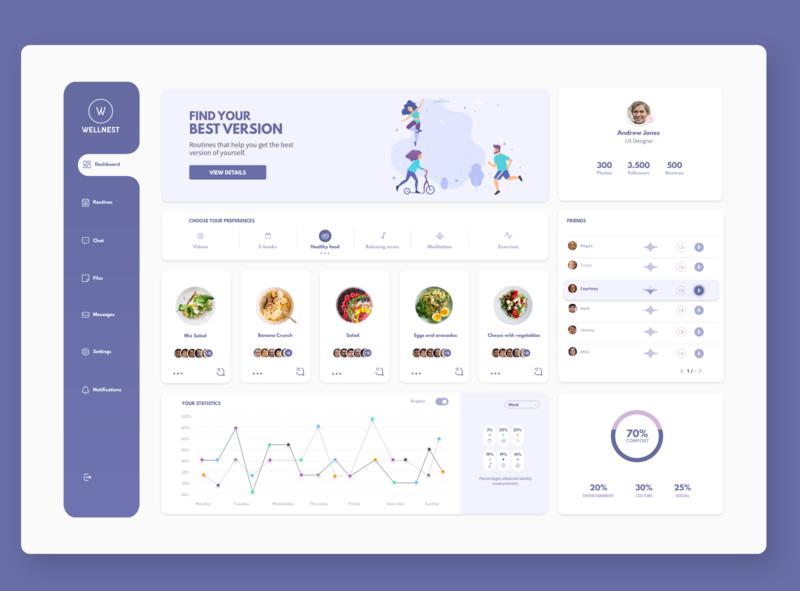 WELLNEST Healthy Dashboard purple gray person comfort interface healthy dashboard wellness